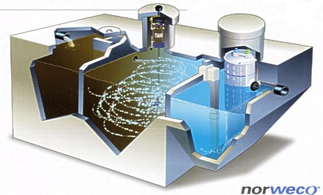 Alternative Septic Systems Wastewater Treatment Plant Septic System Wastewater Treatment