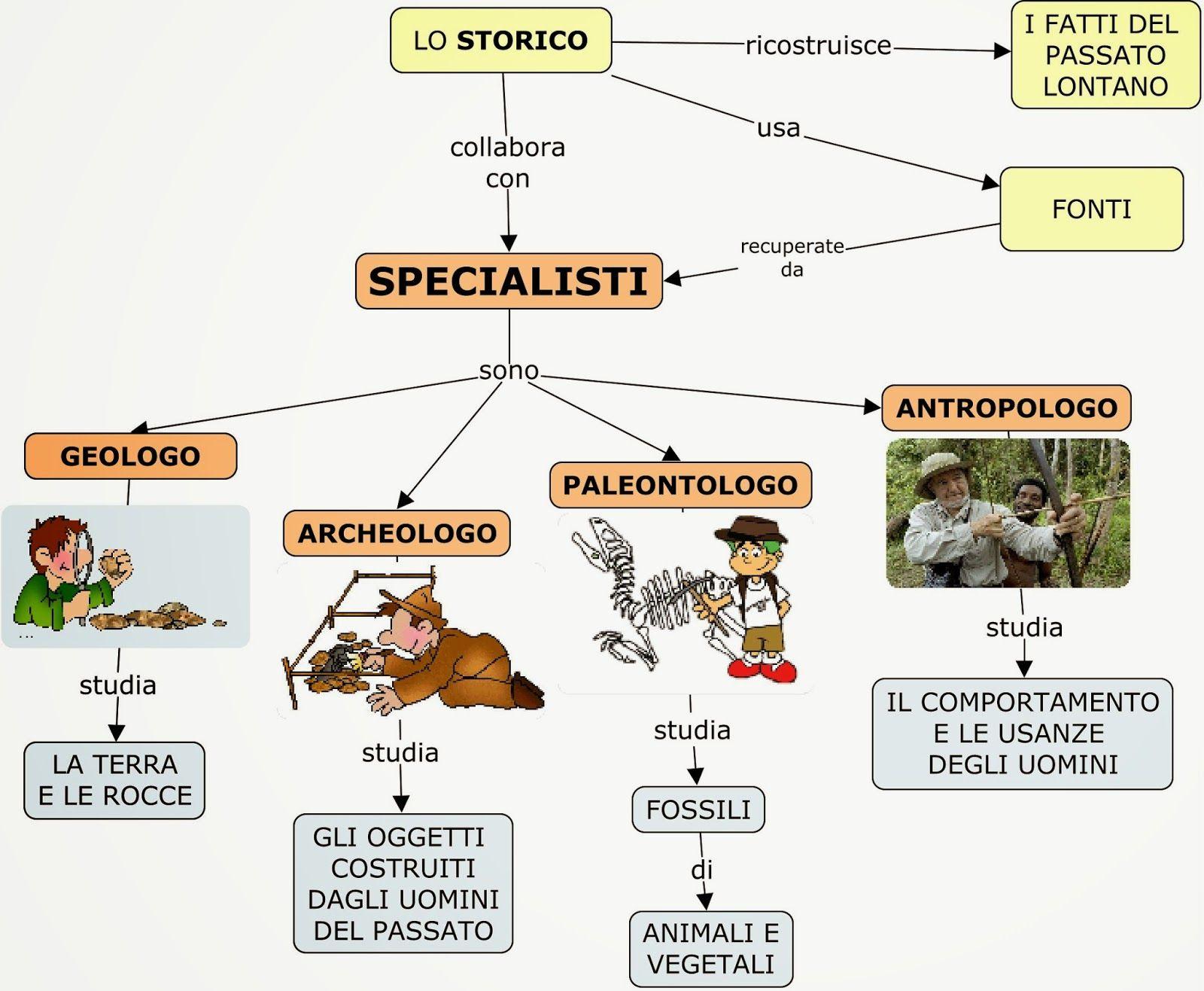 Mappa Fonti Storiche Scuola Primaria Risultati Yahoo Italia Della
