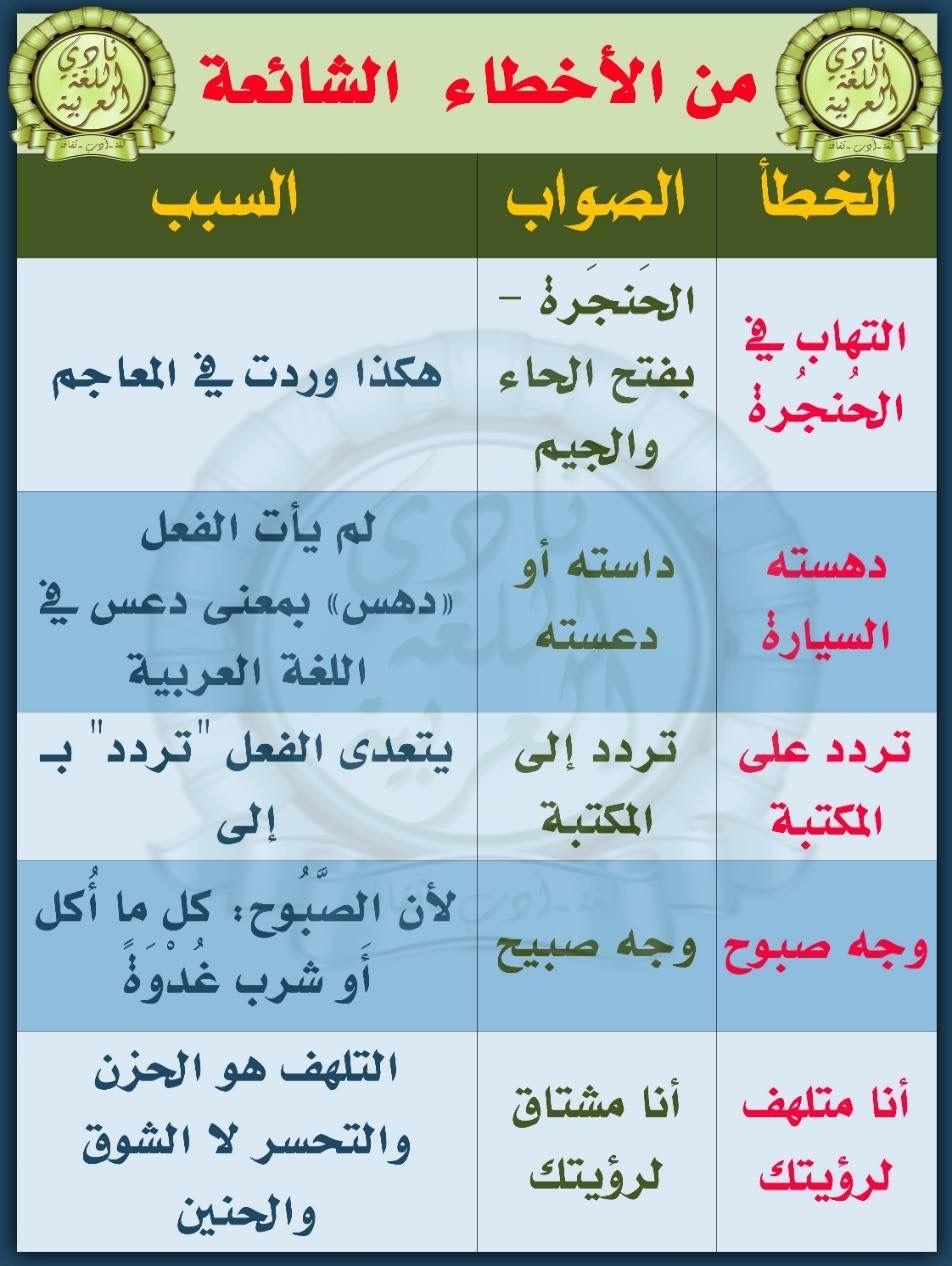 Pin By Soso On أخطاء شائعة Arabic Language Arabic Langauge Language
