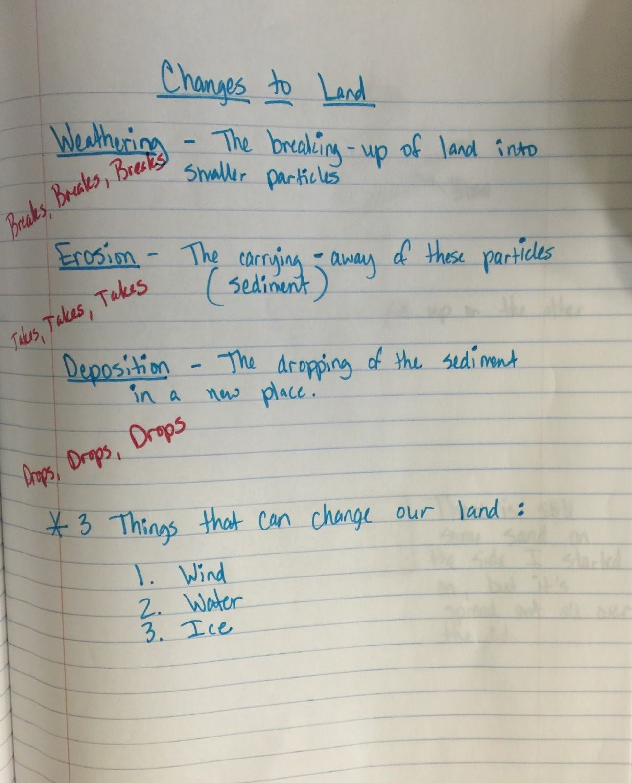 The 4th Grade May Niacs Changes To Our Land Suggested