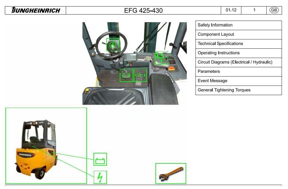 Jungheinrich Electric Lift Truck Efg 425 K S Ks Efg 430 K S Ks Efg S30 S Service Manual Circuit Diagram Lifted Trucks Forklift