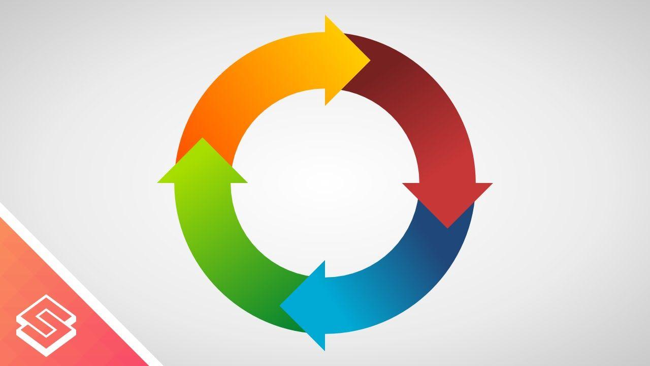 Inkscape Tutorial Arrow Circle Tutorial Graphic Design Tutorials Design Tutorials