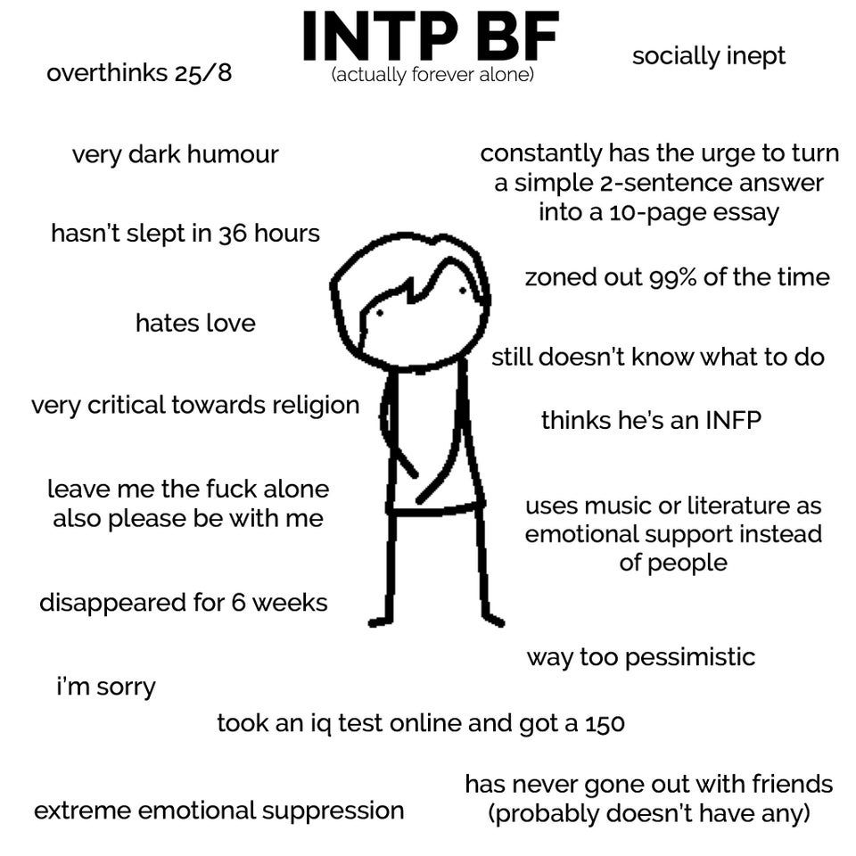 Pin by Jane Jurado on INTP in 2020 Intp personality type
