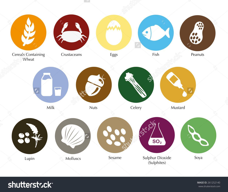 food allergies symbol Google Search Allergies, Food