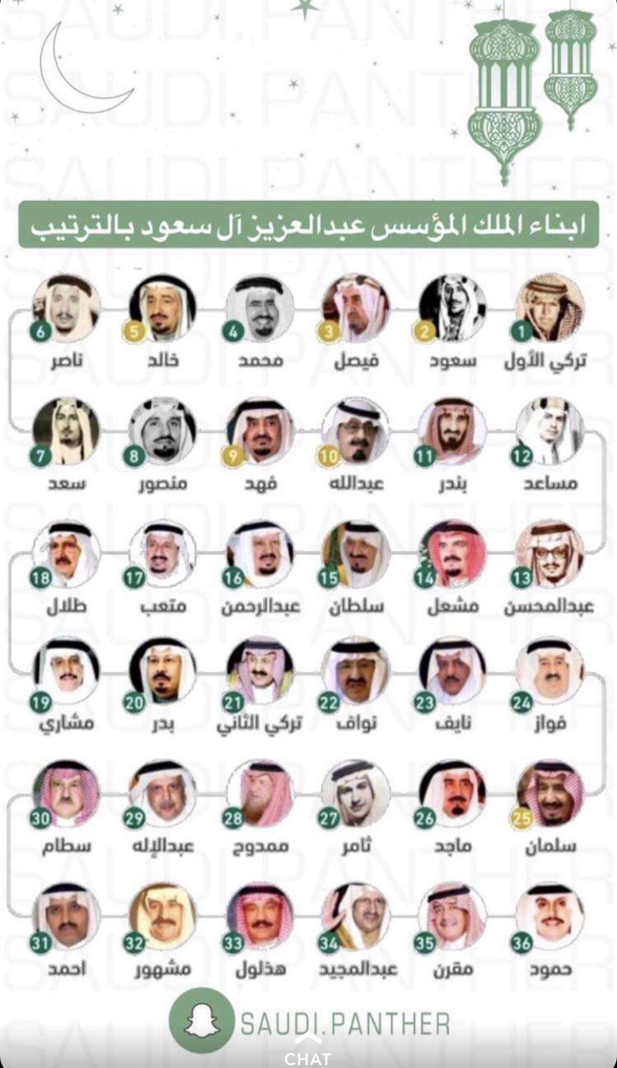 Pin By Re0o0ry ه م س ات ع اب ر ة On Informations معلومات Arabic Quotes Arabic Langauge How To Plan