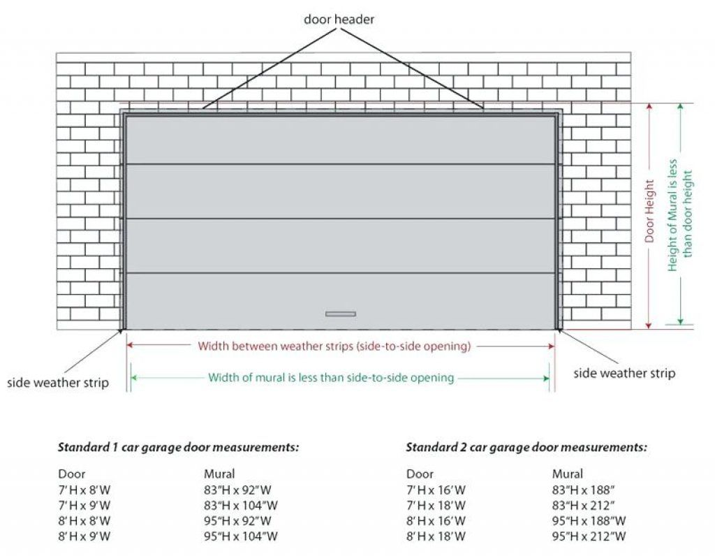 Perfect Standard Garage Door Sizes Metric