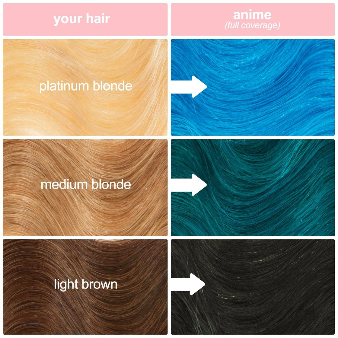 Pin By Bruna Santeli On Blue Ombre Hair In 2020 Unicorn Hair Dye Rose Hair Color Vegan Hair Dye
