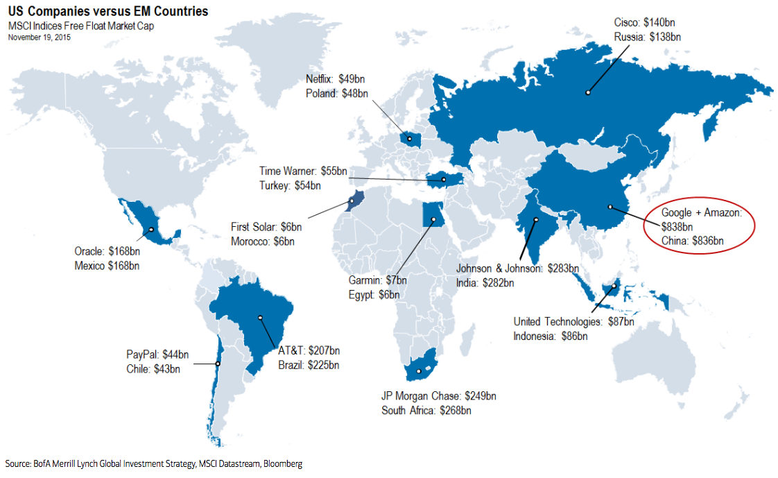 151125-companies worth more than countries stock markets map BI
