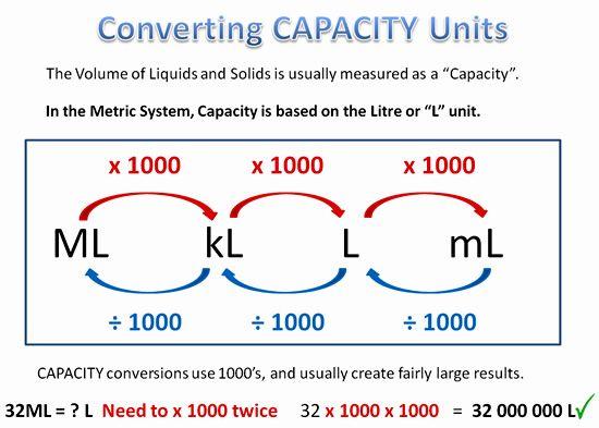 metric conversion eleven capacity math pinterest math converting metric units and math. Black Bedroom Furniture Sets. Home Design Ideas