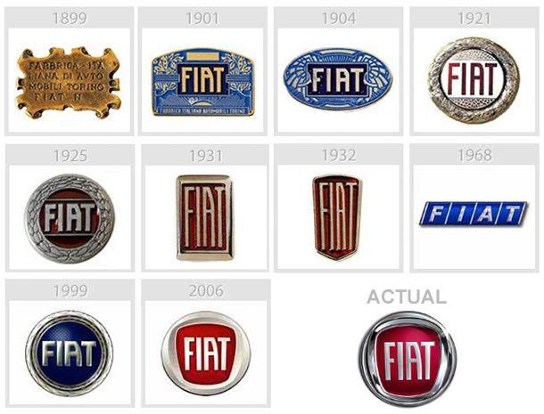 Evolucion De Logotipos Logo Evolution Fiat Logo
