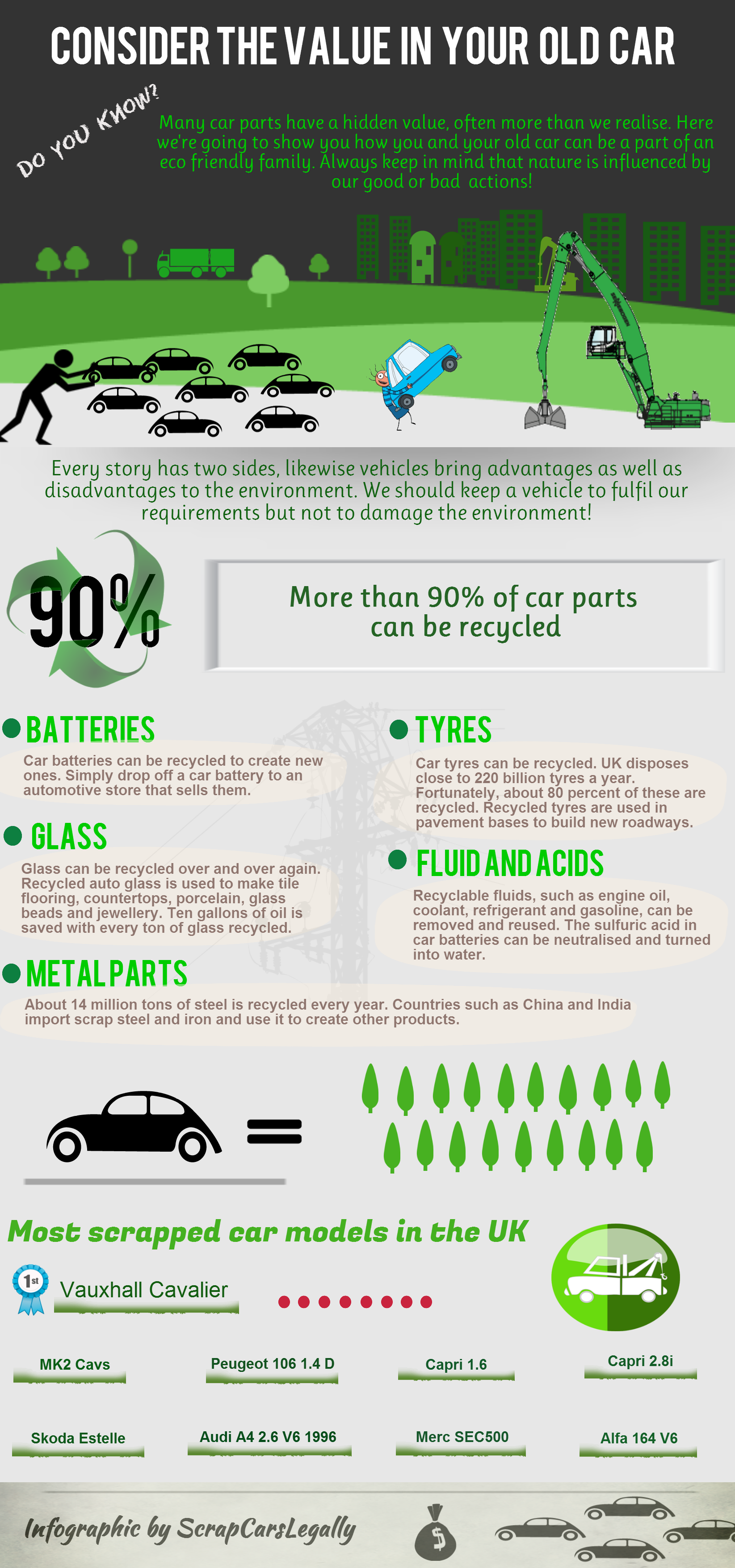 See the hidden value in your old car with this infographic ...