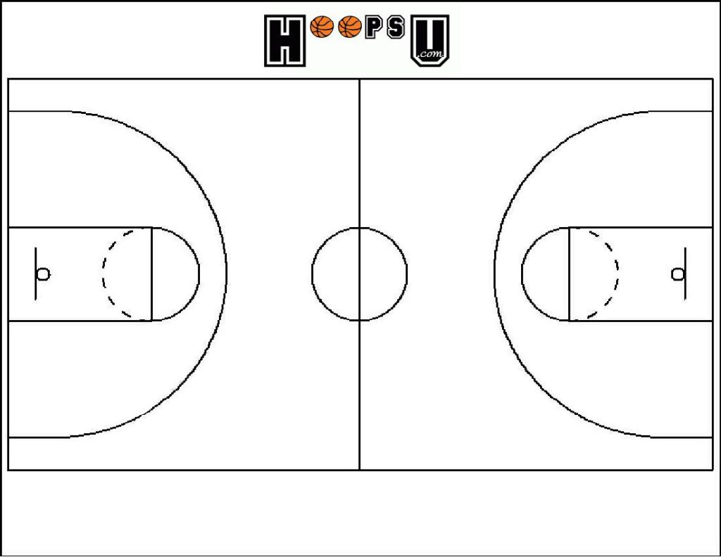 Basketball Diagram Court And Positions Basketball Positions Basketball Drills Indoor Basketball Court