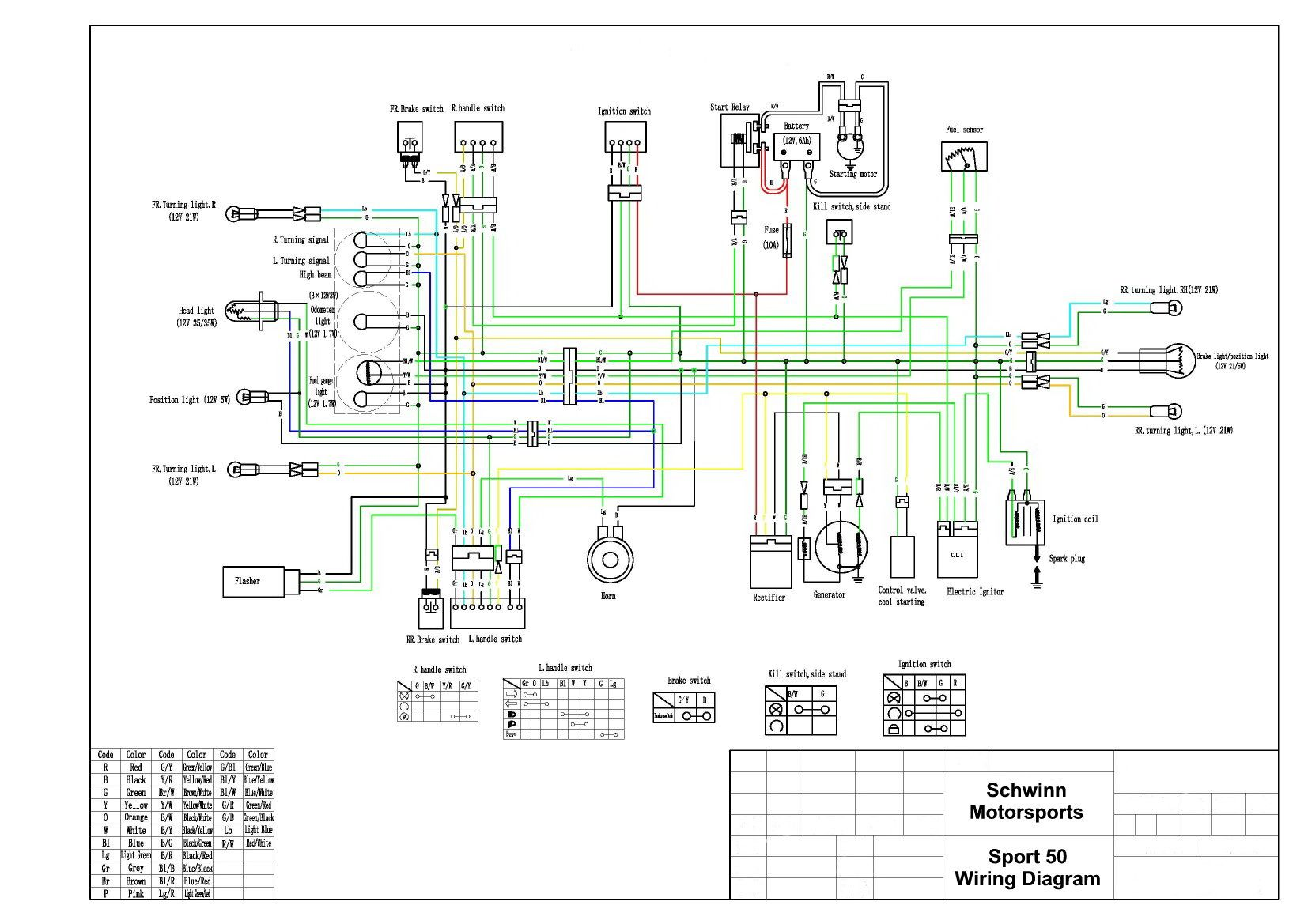 Tao Atv Wiring Diagram Diagrams Schematics Throughout | Electrical wiring  diagram, Mobility scooter, Electric scooterPinterest