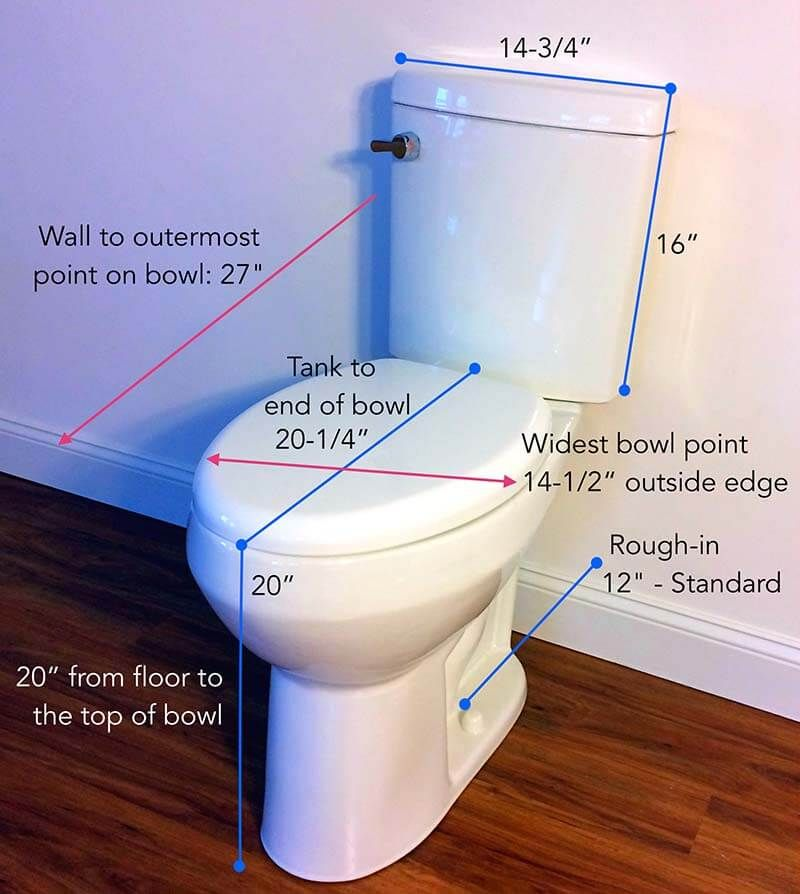 Convenient height toilet dimensions tall toilets toilet