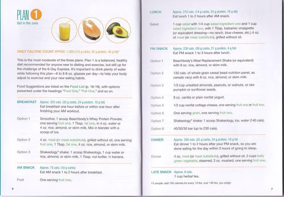 Slim In 6 Meal Plan 1 Slim In 6 Weight Loss Eating Plan