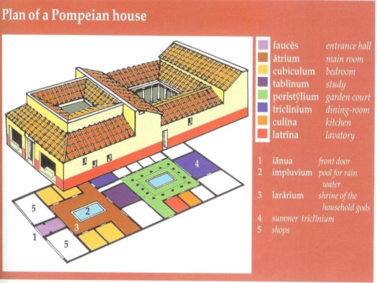 A roman house layout