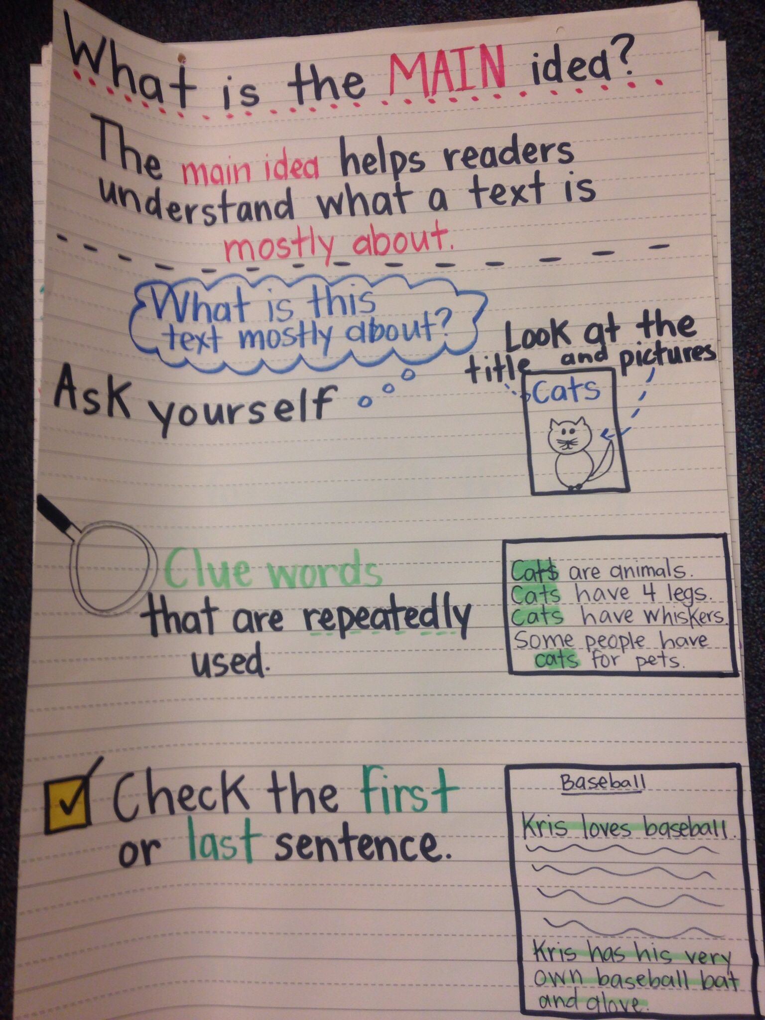 Non Fiction Main Idea Anchor Chart
