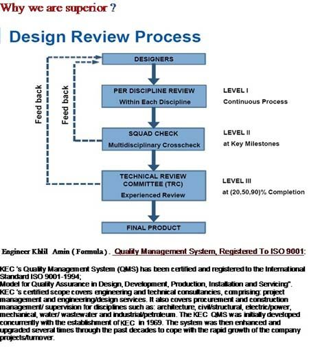 Image result for architectural design review process pinterest architecture and also rh
