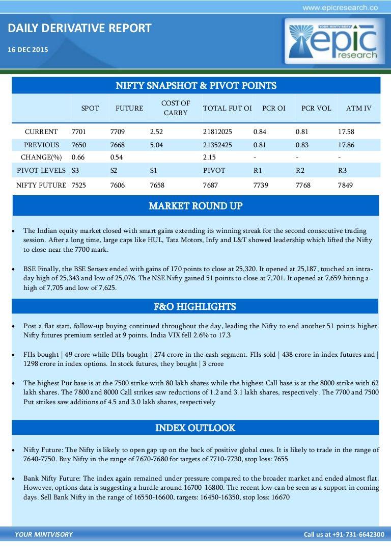 Epic research's daily derivative market report 16 dec 2015