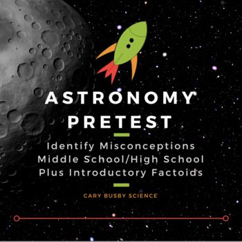 Astronomy Pretest Solar Eclipse And Astronomy Education K