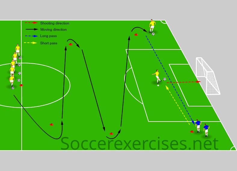 In This Exercise We Will Show You A Drill To Improve The Player S Slalom Dribbling Passing And Shooting Soccer Workouts Soccer Drills Soccer Training Drills