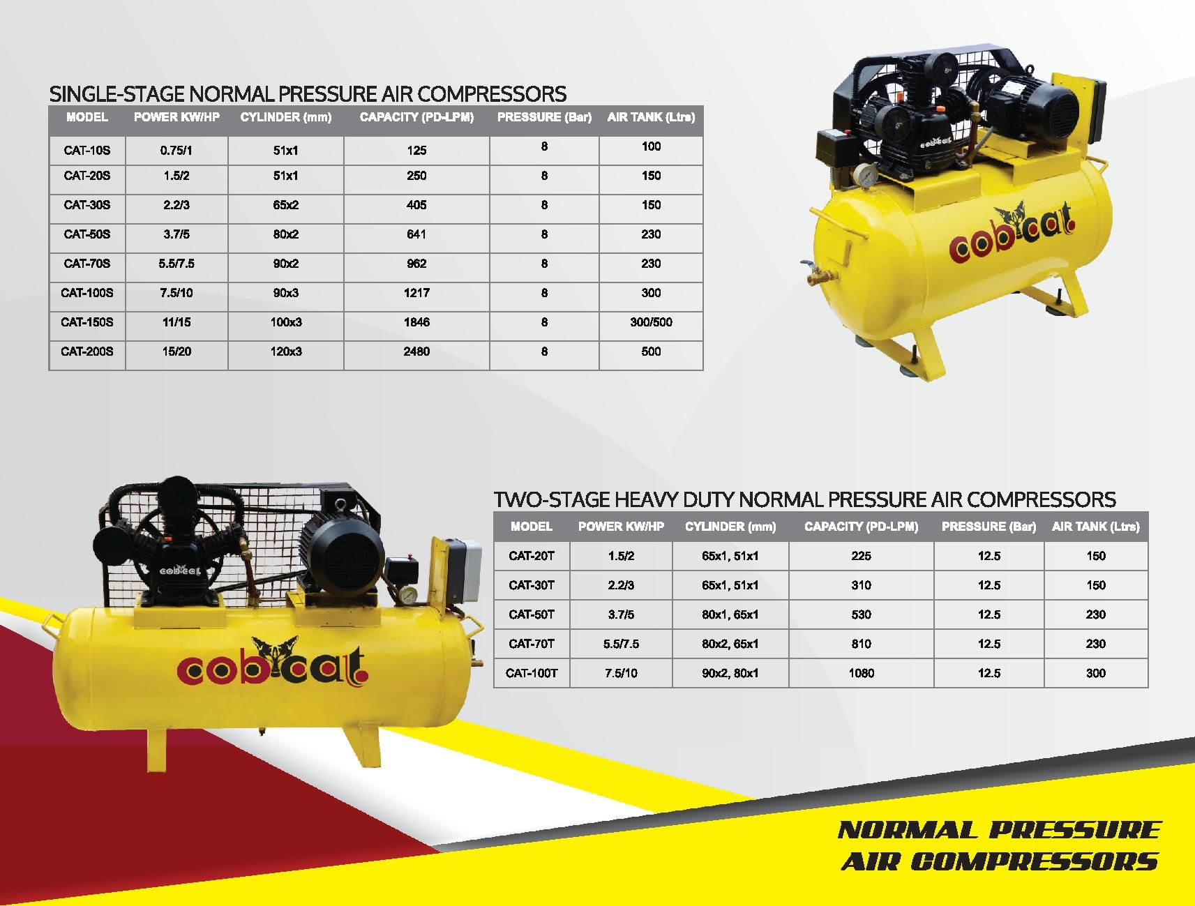 COBCAT Single stage air compressor Manufacturers