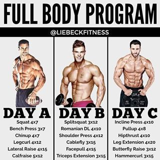 fitnessmotivation hashtag on instagram • photos and