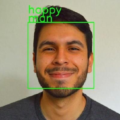 face_classification - Real-time face detection and emotion