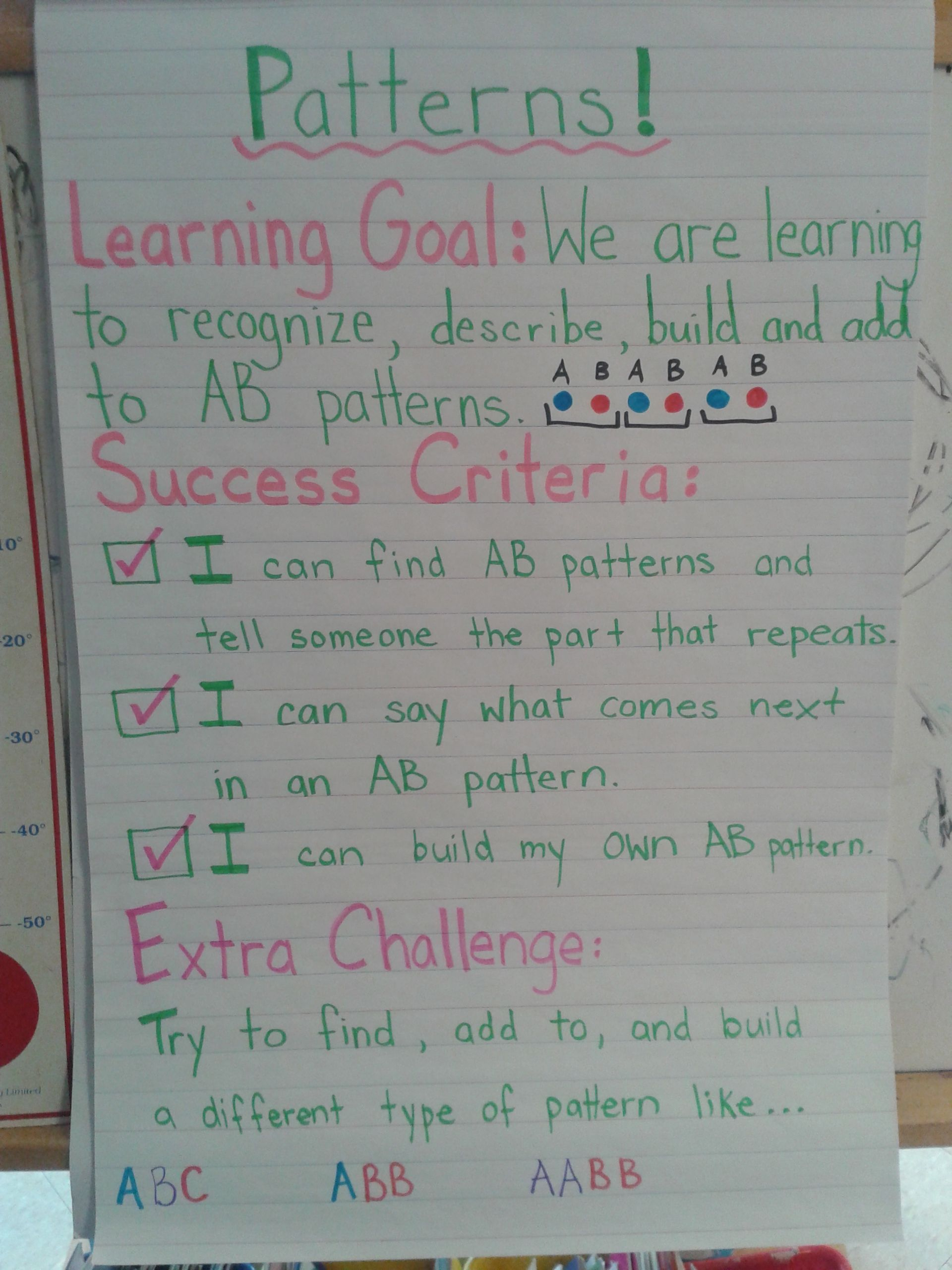 Patterning Learning Goals And Success Criteria For Kindergarten Ab Patterns
