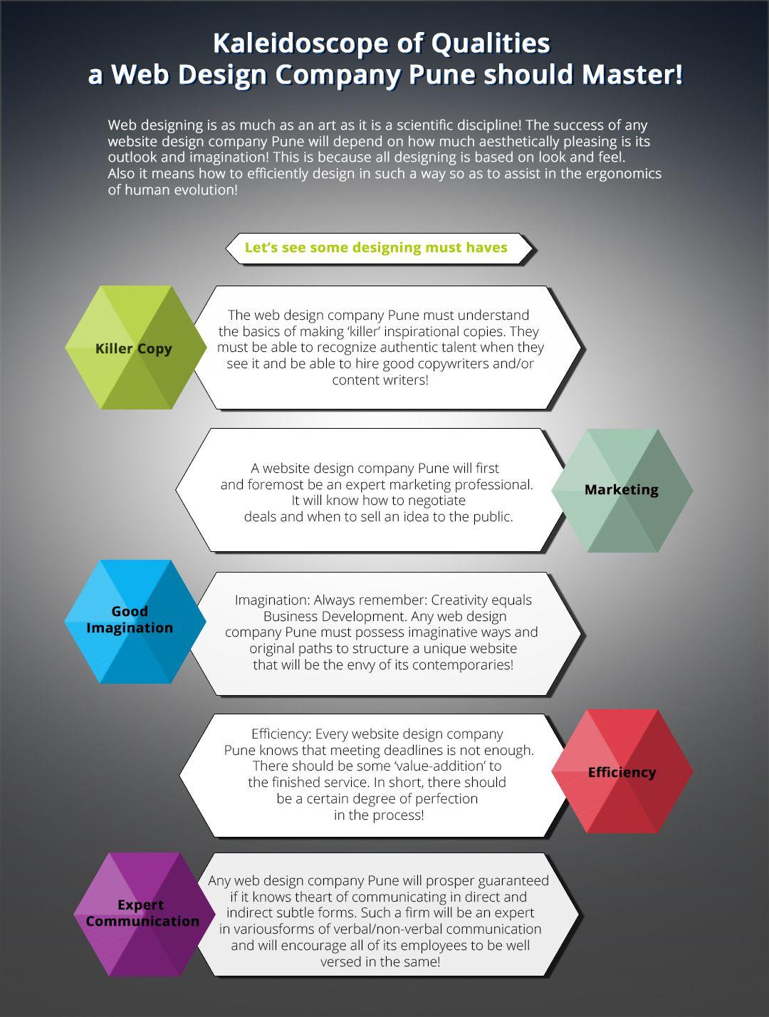 Web Designing Company Web Design Website Design Company Web Design Company