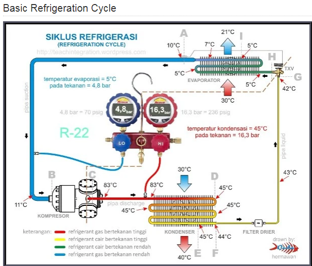 Pin by student on cooling in 2020 Refrigeration and air