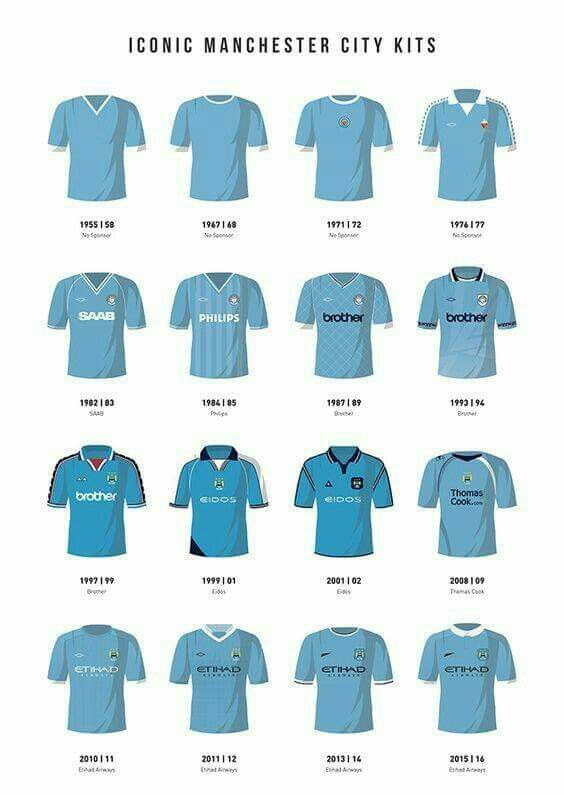 pretty nice 77a70 6d2ed Man City Shirts. | Manchester city | Manchester football ...