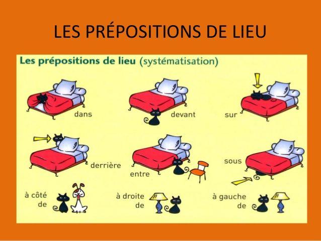 Prepositions de lieu by lebaobabbleu via slideshare