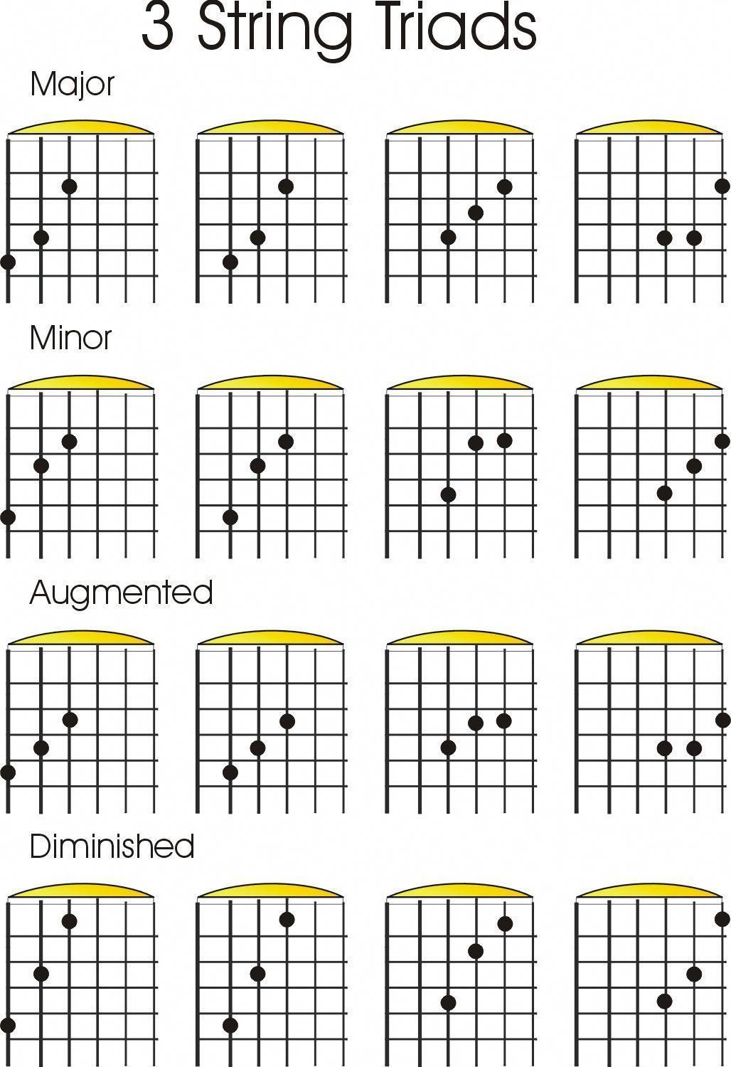 Guitar Strings Acoustic Extra Light Guitar Strings Acoustic Medium Guitarpedal Guitarcenter Guitarstrings Music Guitar Guitar Fretboard Guitar Chord Chart