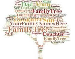 family tree word collage cricut pinterest word collage