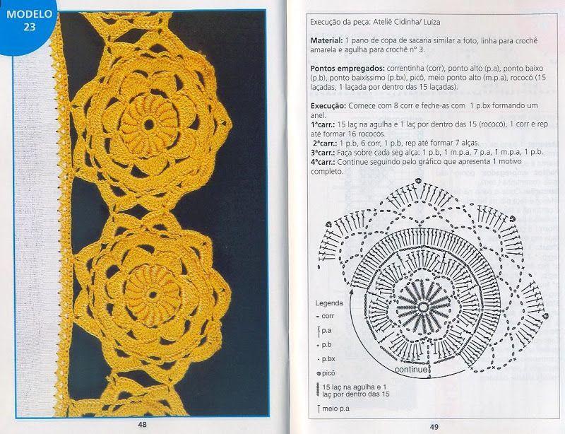 bordes para toallas crochet - Sonia Esaurido - Picasa Web Albums ...