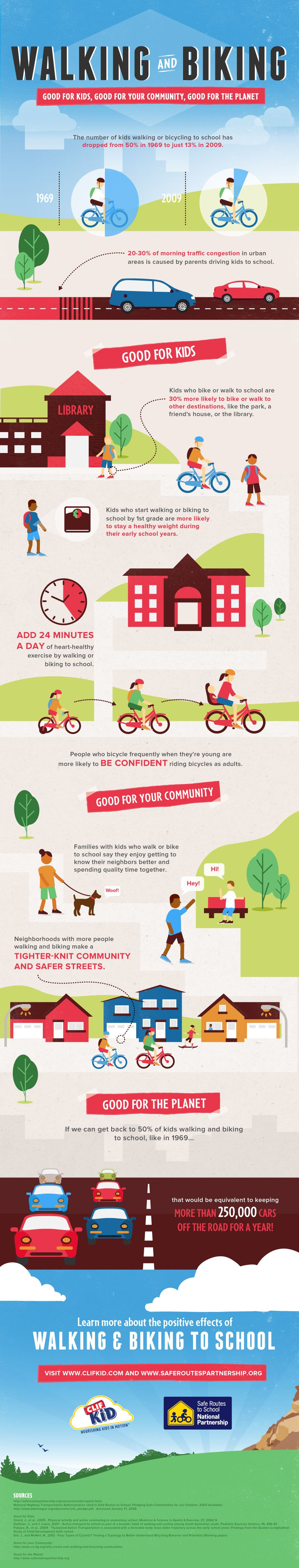 Walking And Biking To School Infographic Design By Home