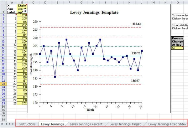 Levey Jennings Excel Template Standard Deviation Chart  Diagram