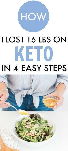 Photo of Ultimative Keto-Diät für Anfänger Leitfaden | Ketodiät für Anfänger, Was ist eine Ketodiät, Ketodiät Seite