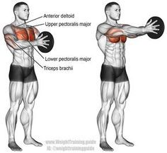 Image result for svend press muscles worked