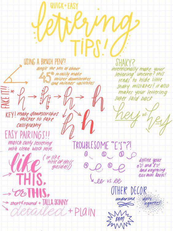 Lettering Tips For Your Bullet Journal Practice