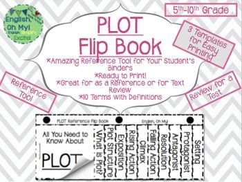 Plot Flip Book-Great Reference Material | English, Oh My