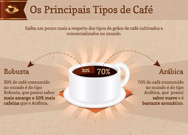 infografico-cafe_02
