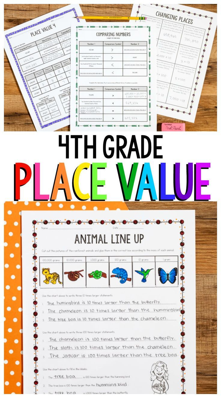 4th Grade Math Unit 1 Place Value and Rounding