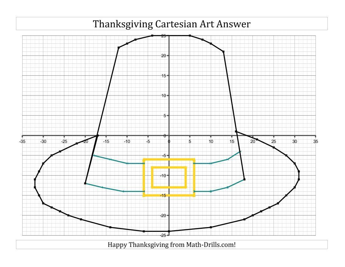 Cartesian Art Thanksgiving Pilgrim Hat C