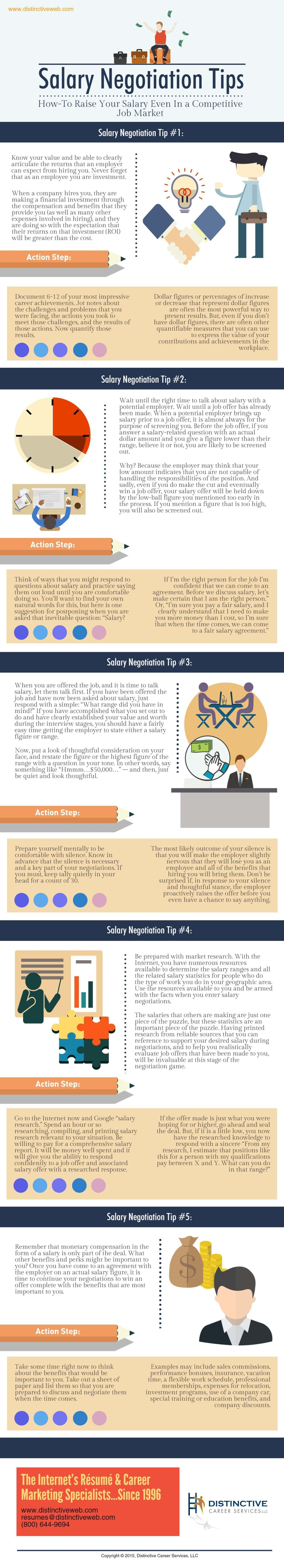 5 salary negotiation tips and action steps infographic