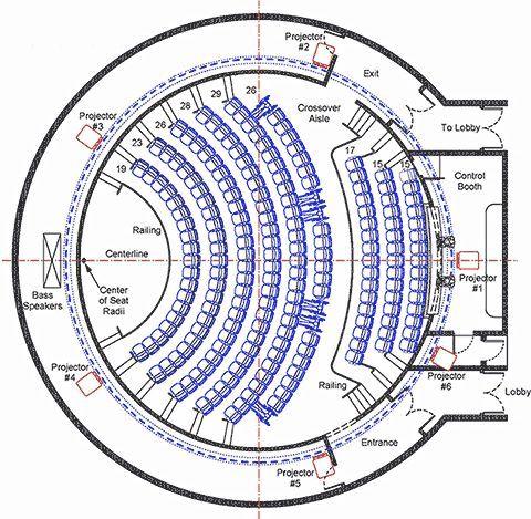Afficher l 39 image d 39 origine theater pinterest for Origine architecture