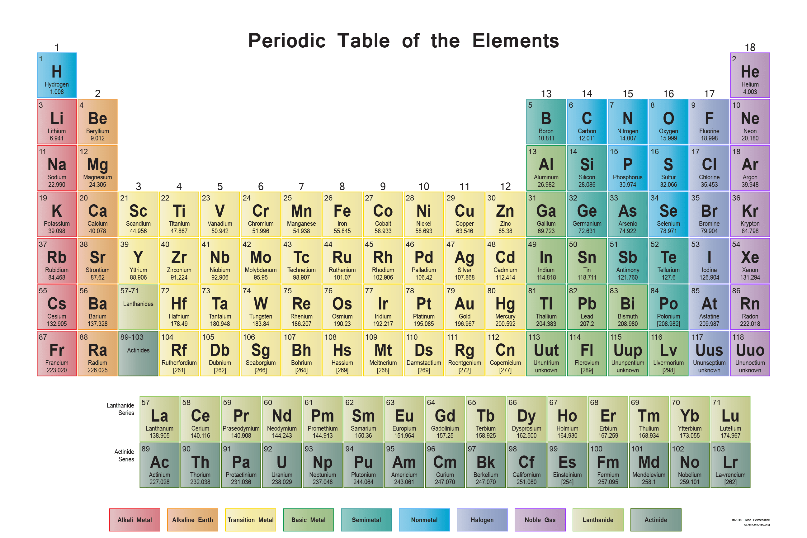 Periodic table wall chart chemistry pinterest periodic table this periodic table wall chart is optimized to be printed as a poster each cell contains the elements atomic number symbol name and atomic weight nvjuhfo Image collections