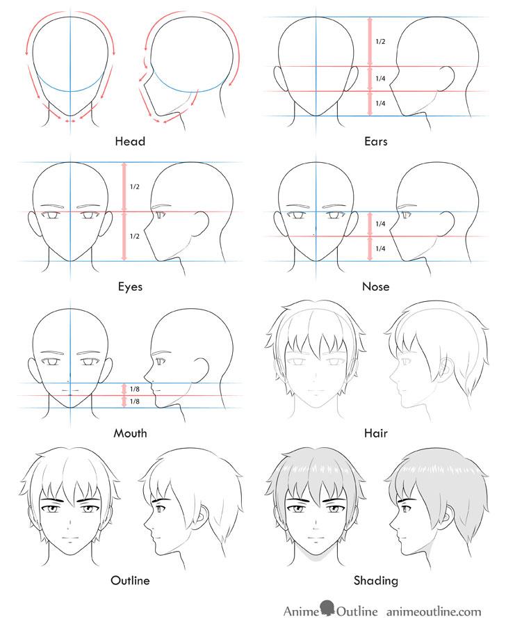 Male Heads Manga Tips And Tricks Google Search Tutorial Gambar Anime Menggambar Wajah Pose Anime