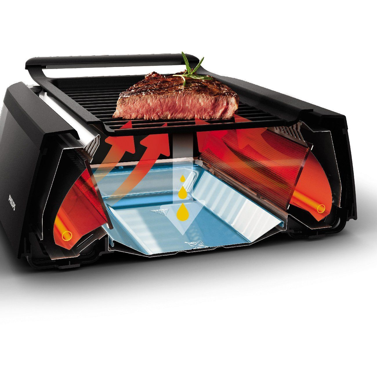 Amazon.com: Philips HD6371/94 Indoor Grill, Black: Kitchen & Dining ...
